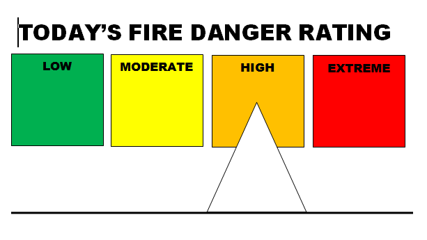 Fire Danger Rating High